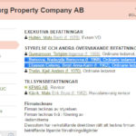 st-petersburg-property-company-ab